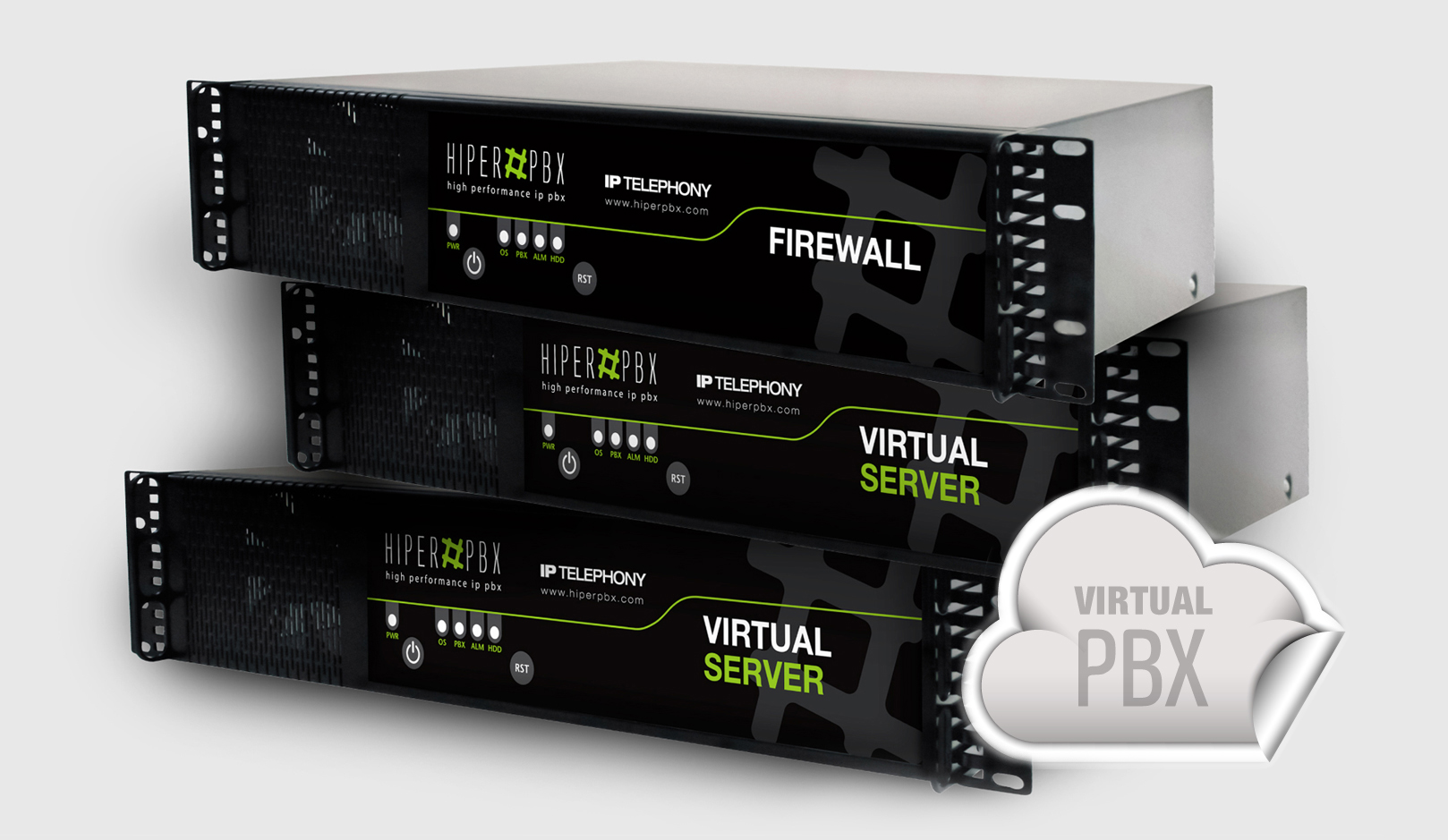 Virtual IP PBX VP-3000